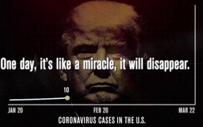 Trump's Disastrous Failure